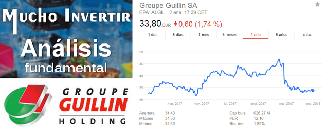 Análisis Groupe Guillin