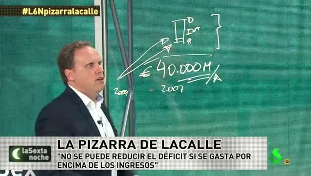 Captura de la presencia de Daniel Lacalle en un programa de La Sexta